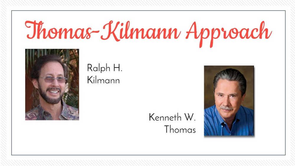 Image of Thomas-Kilmann conflict creators.