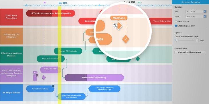 Roadmap Planner Milestones