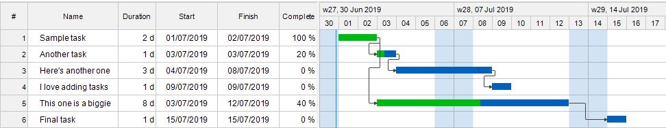 ConceptDraw 8 Gantt chart