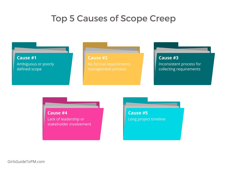 causes of scope creep